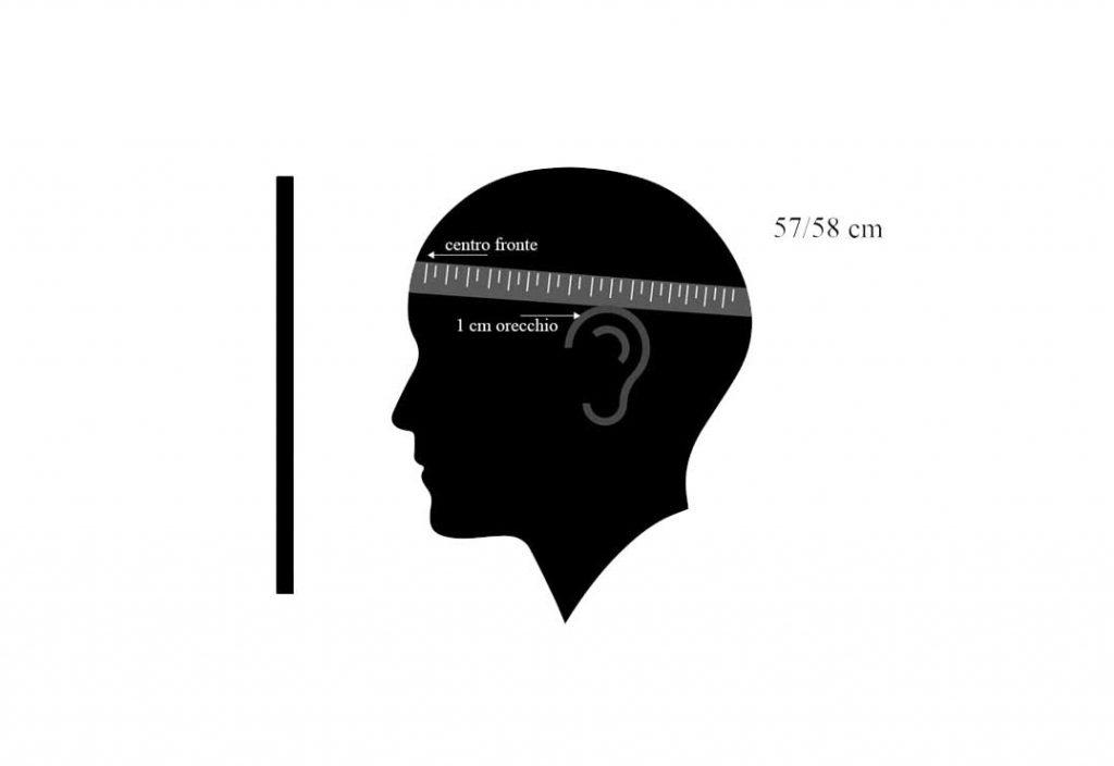 come prendere le taglia per acquisto cappello - cappelleria frascone